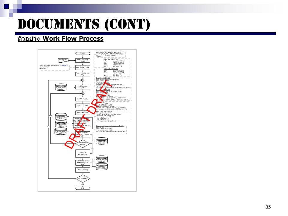 35 Documents (cont) ตัวอย่าง Work Flow Process