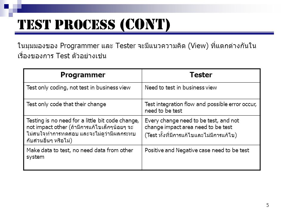 5 ในมุมมองของ Programmer และ Tester จะมีแนวความคิด (View) ที่แตกต่างกันใน เรื่องของการ Test ตัวอย่างเช่น TEST PROCESS (CONT) ProgrammerTester Test only coding, not test in business viewNeed to test in business view Test only code that their changeTest integration flow and possible error occur, need to be test Testing is no need for a little bit code change, not impact other (ถ้ามีการแก้ไขเล็กๆน้อยๆ จะ ไม่สนใจทำการทดสอบ และจะไม่ดูว่ามีผลกระทบ กับส่วนอื่นๆ หรือไม่) Every change need to be test, and not change impact area need to be test (Test ทั้งที่มีการแก้ไขและไม่มีการแก้ไข) Make data to test, no need data from other system Positive and Negative case need to be test