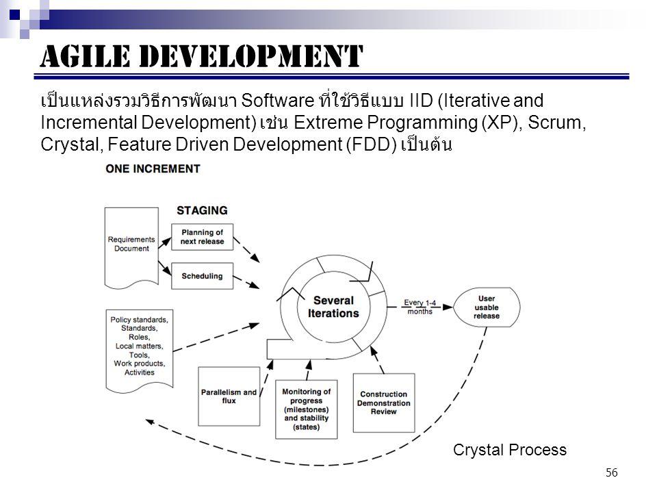 56 Agile development เป็นแหล่งรวมวิธีการพัฒนา Software ที่ใช้วิธีแบบ IID (Iterative and Incremental Development) เช่น Extreme Programming (XP), Scrum, Crystal, Feature Driven Development (FDD) เป็นต้น Crystal Process