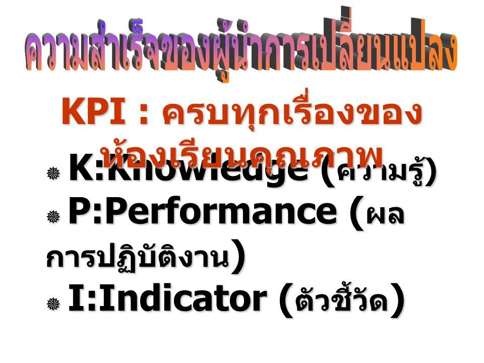  K:Knowledge ( ความรู้ )  P:Performance ( ผล การปฏิบัติงาน )  I:Indicator ( ตัวชี้วัด ) KPI : ครบทุกเรื่องของ ห้องเรียนคุณภาพ
