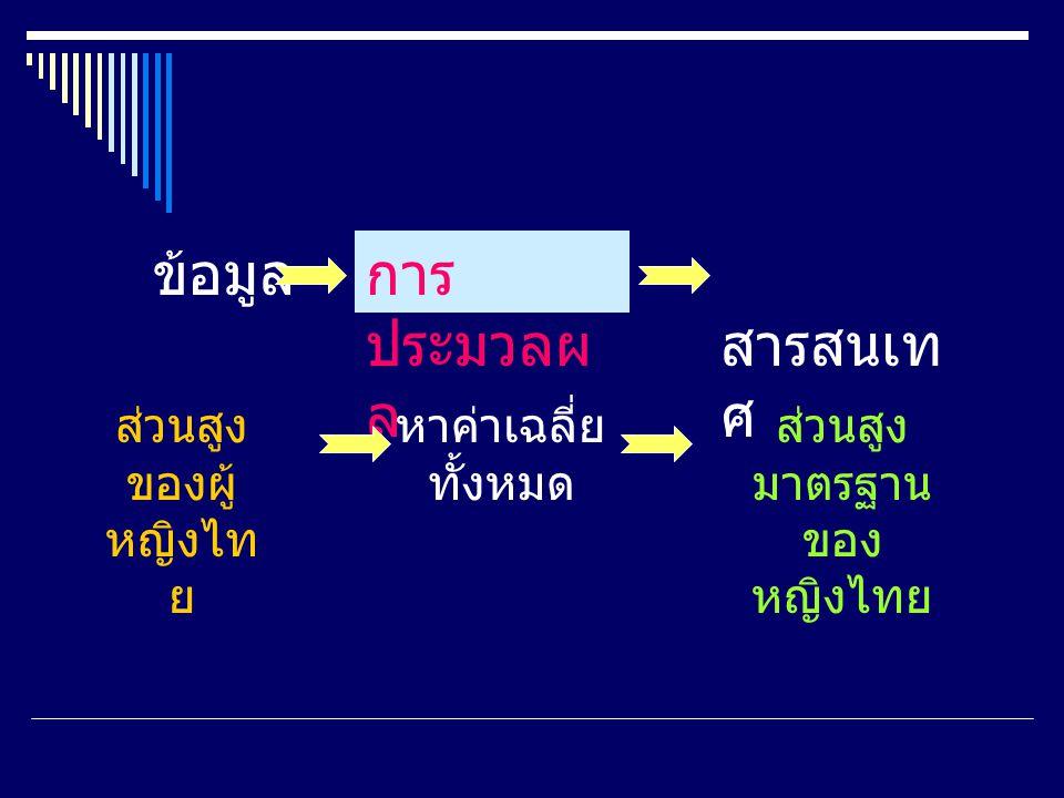 ข้อมูลการ ประมวลผ ล สารสนเท ศ ส่วนสูง ของผู้ หญิงไท ย หาค่าเฉลี่ย ทั้งหมด ส่วนสูง มาตรฐาน ของ หญิงไทย