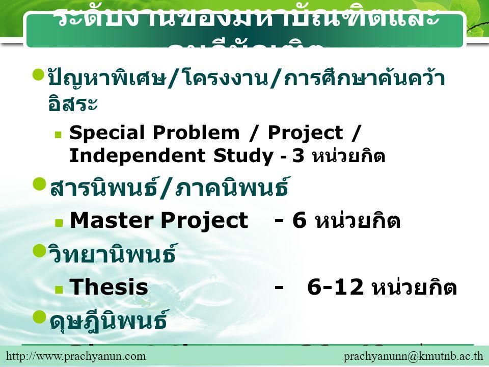 Company Logo ระดับงานของมหาบัณฑิตและ ดุษฎีบัณฑิต ปัญหาพิเศษ / โครงงาน / การศึกษาค้นคว้า อิสระ Special Problem / Project / Independent Study - 3 หน่วยก