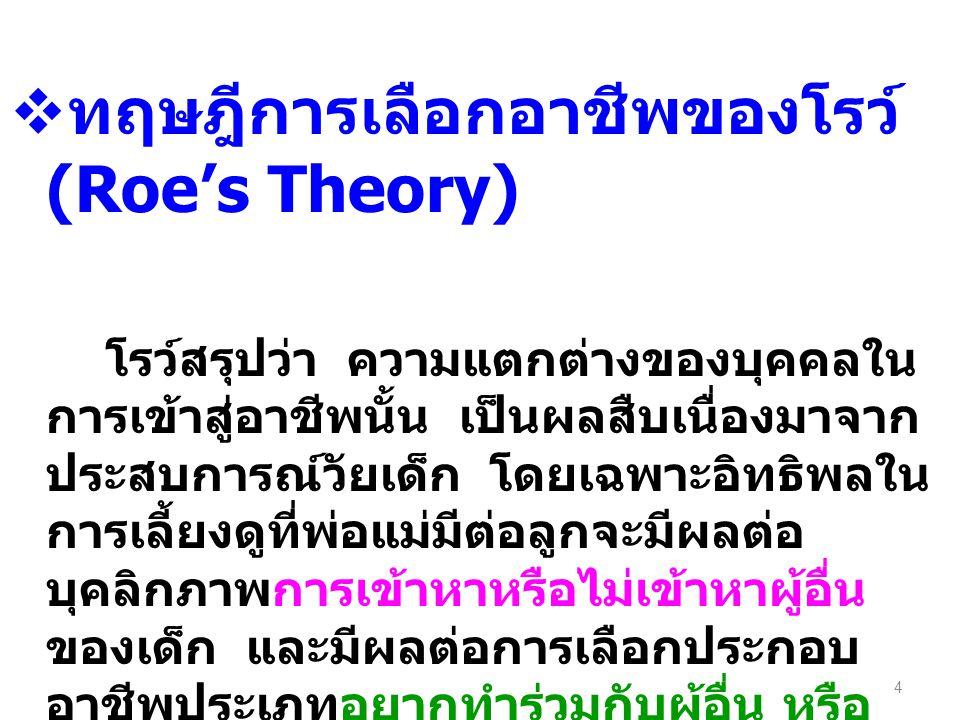  ทฤษฎีการเลือกอาชีพของโรว์ (Roe's Theory) โรว์สรุปว่า ความแตกต่างของบุคคลใน การเข้าสู่อาชีพนั้น เป็นผลสืบเนื่องมาจาก ประสบการณ์วัยเด็ก โดยเฉพาะอิทธิพ