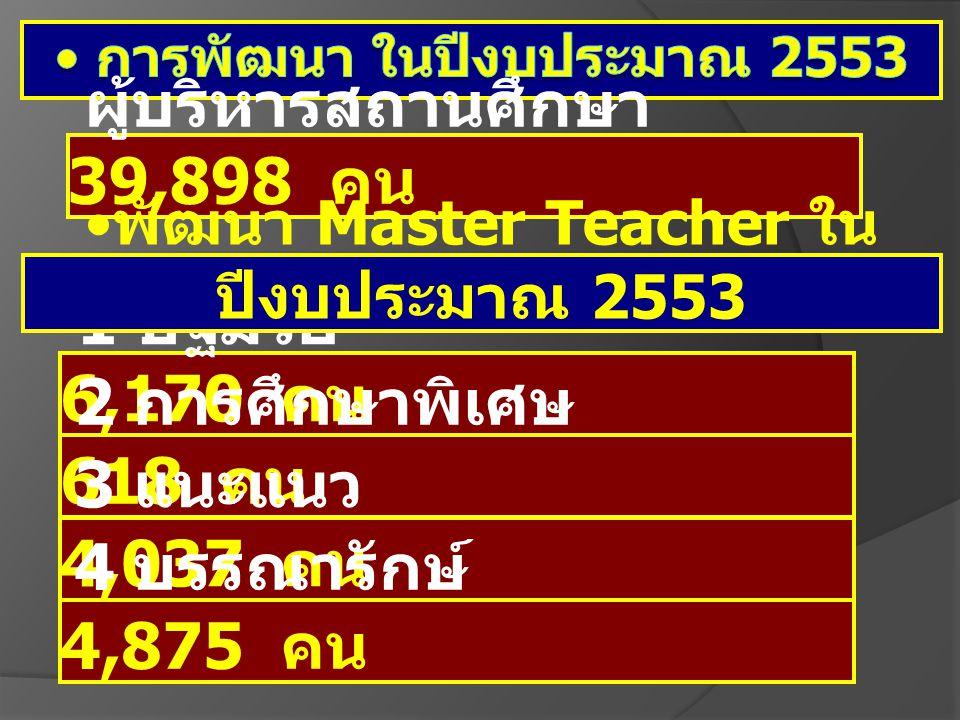 ผู้บริหารสถานศึกษา 39,898 คน 1 ปฐมวัย 6,170 คน 2 การศึกษาพิเศษ 618 คน 3 แนะแนว 4,037 คน 4 บรรณารักษ์ 4,875 คน พัฒนา Master Teacher ใน ปีงบประมาณ 2553