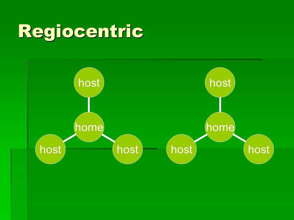 Regiocentric home host home host