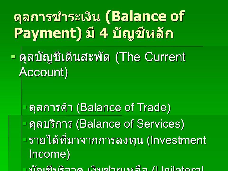 ดุลการชำระเงิน (Balance of Payment) มี 4 บัญชีหลัก  ดุลบัญชีเดินสะพัด (The Current Account)  ดุลการค้า (Balance of Trade)  ดุลบริการ (Balance of Services)  รายได้ที่มาจากการลงทุน (Investment Income)  บัญชีบริจาค เงินช่วยเหลือ (Unilateral Transfer)