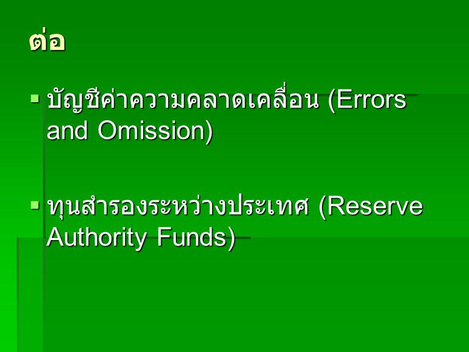 ต่อ  บัญชีค่าความคลาดเคลื่อน (Errors and Omission)  ทุนสำรองระหว่างประเทศ (Reserve Authority Funds)