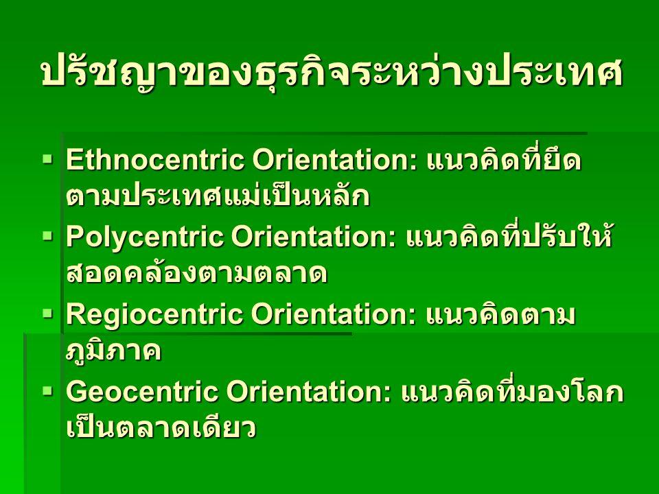 ปรัชญาของธุรกิจระหว่างประเทศ  Ethnocentric Orientation: แนวคิดที่ยึด ตามประเทศแม่เป็นหลัก  Polycentric Orientation: แนวคิดที่ปรับให้ สอดคล้องตามตลาด  Regiocentric Orientation: แนวคิดตาม ภูมิภาค  Geocentric Orientation: แนวคิดที่มองโลก เป็นตลาดเดียว