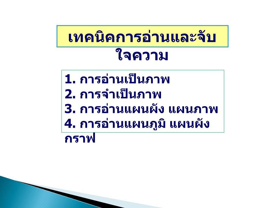 เทคนิคการอ่านและจับ ใจความ 1. การอ่านเป็นภาพ 2. การจำเป็นภาพ 3. การอ่านแผนผัง แผนภาพ 4. การอ่านแผนภูมิ แผนผัง กราฟ