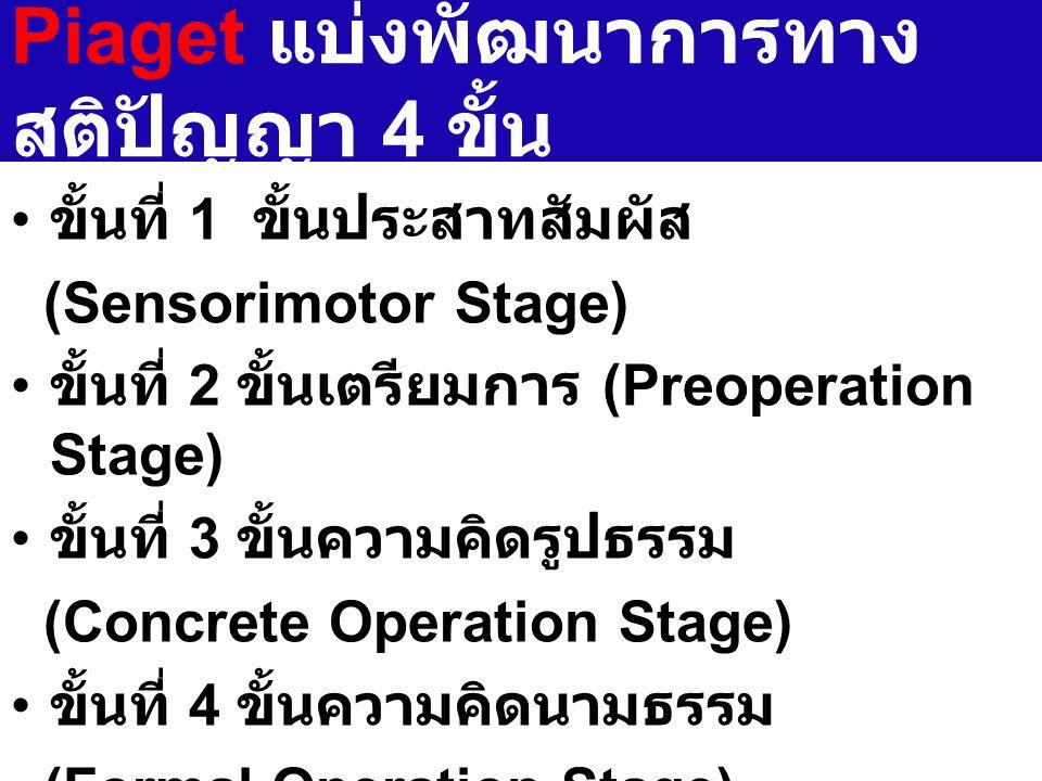 Piaget แบ่งพัฒนาการทาง สติปัญญา 4 ขั้น ขั้นที่ 1 ขั้นประสาทสัมผัส (Sensorimotor Stage) ขั้นที่ 2 ขั้นเตรียมการ (Preoperation Stage) ขั้นที่ 3 ขั้นความคิดรูปธรรม (Concrete Operation Stage) ขั้นที่ 4 ขั้นความคิดนามธรรม (Formal Operation Stage)