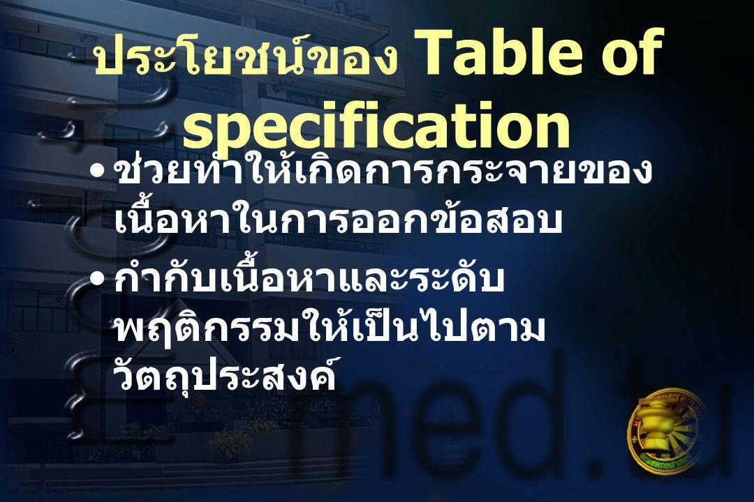 ประโยชน์ของ Table of specification ช่วยทำให้เกิดการกระจายของ เนื้อหาในการออกข้อสอบ กำกับเนื้อหาและระดับ พฤติกรรมให้เป็นไปตาม วัตถุประสงค์