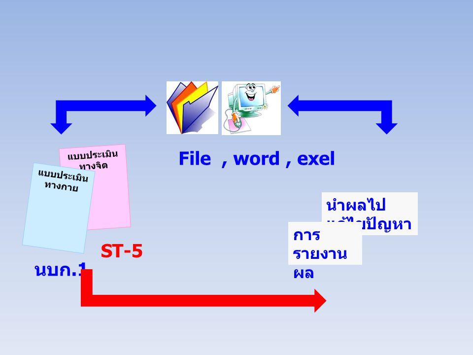 แบบประเมิน ทางจิต แบบประเมิน ทางกาย นบก.1 ST-5 File, word, exel นำผลไป แก้ไขปัญหา การ รายงาน ผล