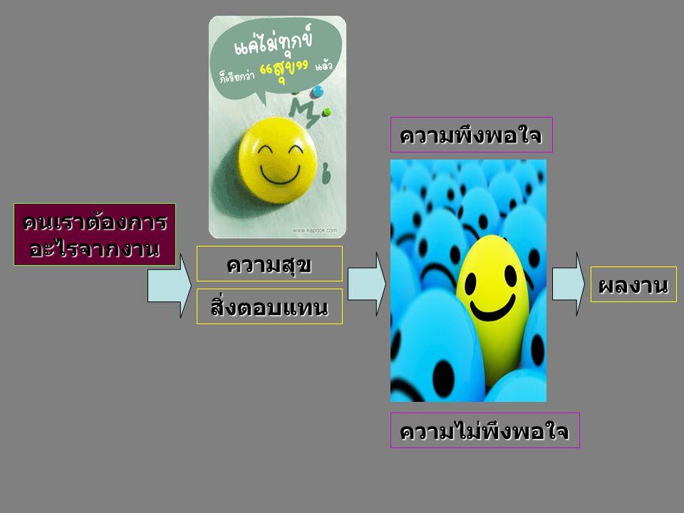 คนเราต้องการ อะไรจากงาน ความสุข ความพึงพอใจ ความไม่พึงพอใจ สิ่งตอบแทน ผลงาน