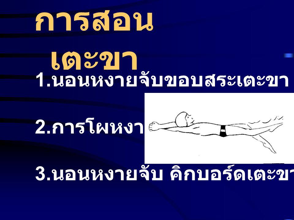 การสอน เตะขา 1. นอนหงายจับขอบสระเตะขา 2. การโผหงายเตะขา 3. นอนหงายจับ คิกบอร์ดเตะขา