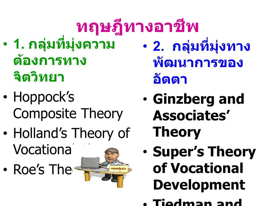 สรุปแนวคิดของทฤษฎีต่างๆ 1.