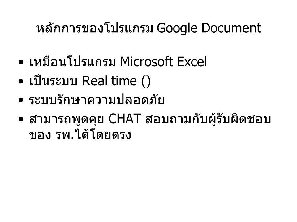 หลักการของโปรแกรม Google Document เหมือนโปรแกรม Microsoft Excel เป็นระบบ Real time () ระบบรักษาความปลอดภัย สามารถพูดคุย CHAT สอบถามกับผู้รับผิดชอบ ของ รพ.ได้โดยตรง