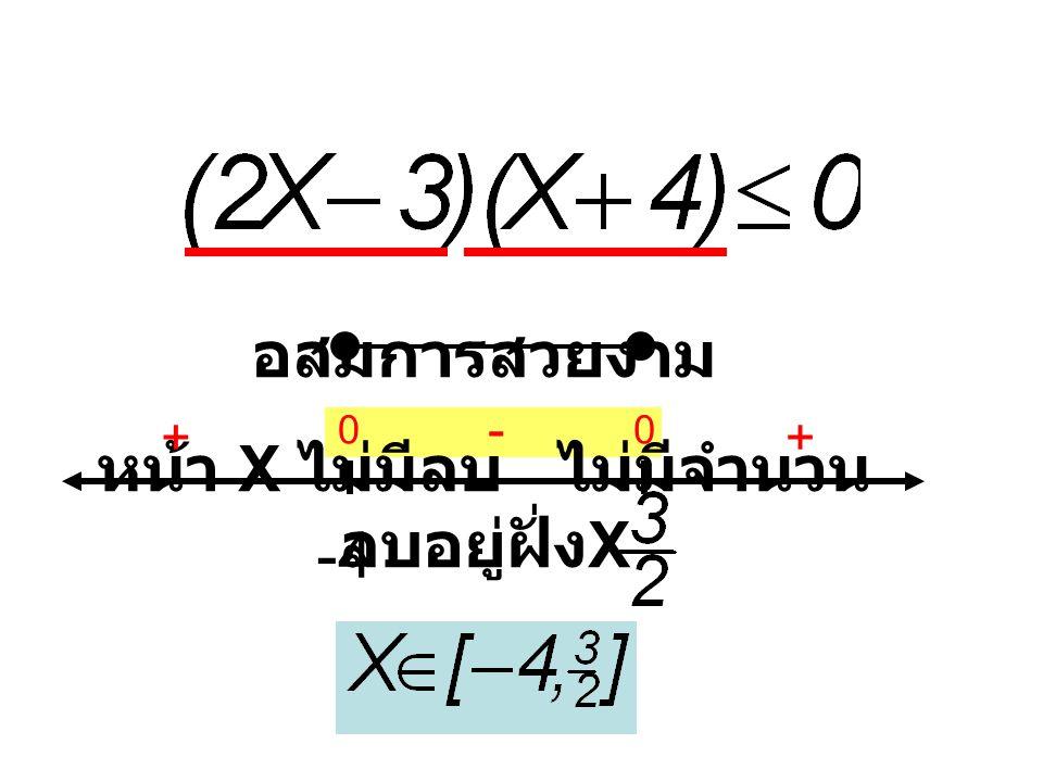อสมการสวยงาม หน้า X ไม่มีลบ ไม่มีจำนวน ลบอยู่ฝั่ง X -4 00 + - +