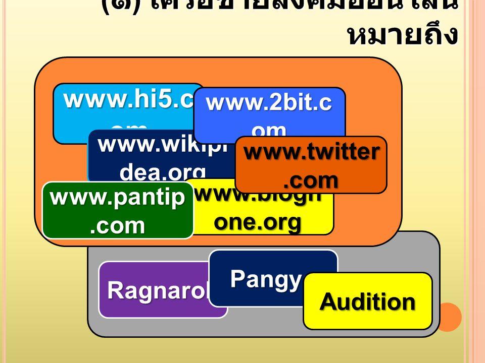 ( ๑ ) เครือข่ายสังคมออนไลน์ หมายถึง www.hi5.c om www.wikipi dea.org www.2bit.c om www.blogn one.org www.twitter.com Ragnarok www.pantip.com Pangya Aud