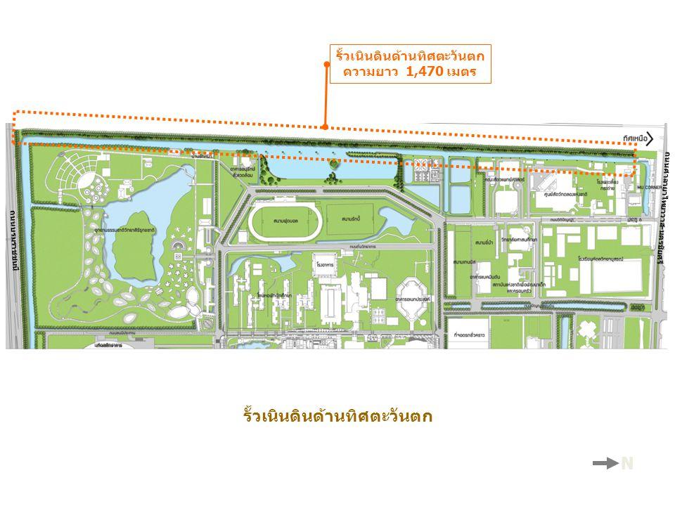 รั้วเนินดินด้านทิศตะวันตก ความยาว 1,470 เมตร รั้วเนินดินด้านทิศตะวันตก ถนนศาลายาไทยาวาส-นครชัยศรี ถนนบรมราชชนนี N