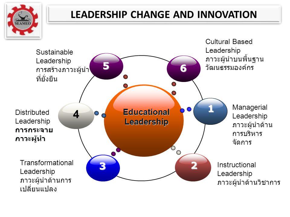 EducationalLeadership 2 5 3 1 Instructional Leadership ภาวะผู้นำด้านวิชาการ Transformational Leadership ภาวะผู้นำด้านการ เปลี่ยนแปลง Sustainable Leadership การสร้างภาวะผู้นำ ที่ยั่งยืน Distributed Leadership การกระจาย ภาวะผู้นำ Managerial Leadership ภาวะผู้นำด้าน การบริหาร จัดการ 4 LEADERSHIP CHANGE AND INNOVATION 6 Cultural Based Leadership ภาวะผู้นำบนพื้นฐาน วัฒนธรรมองค์กร