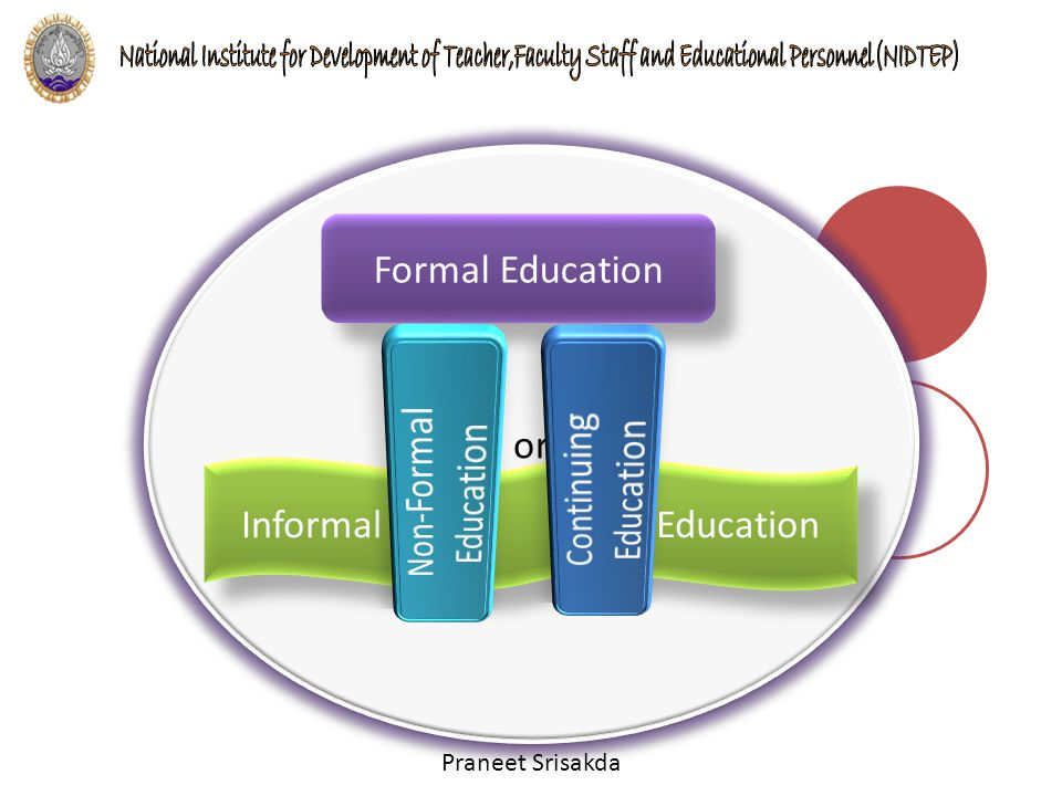 Praneet Srisakda or Informal Education Formal Education