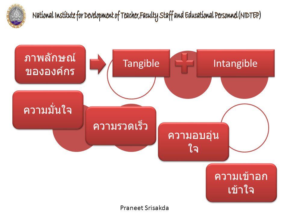 Praneet Srisakda ภาพลักษณ์ ขององค์กร Tangible Intangible ความเข้าอก เข้าใจ ความมั่นใจ ความรวดเร็ว ความอบอุ่น ใจ