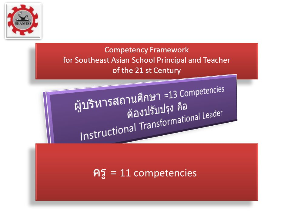 Competency Framework for Southeast Asian School Principal and Teacher of the 21 st Century ครู = 11 competencies