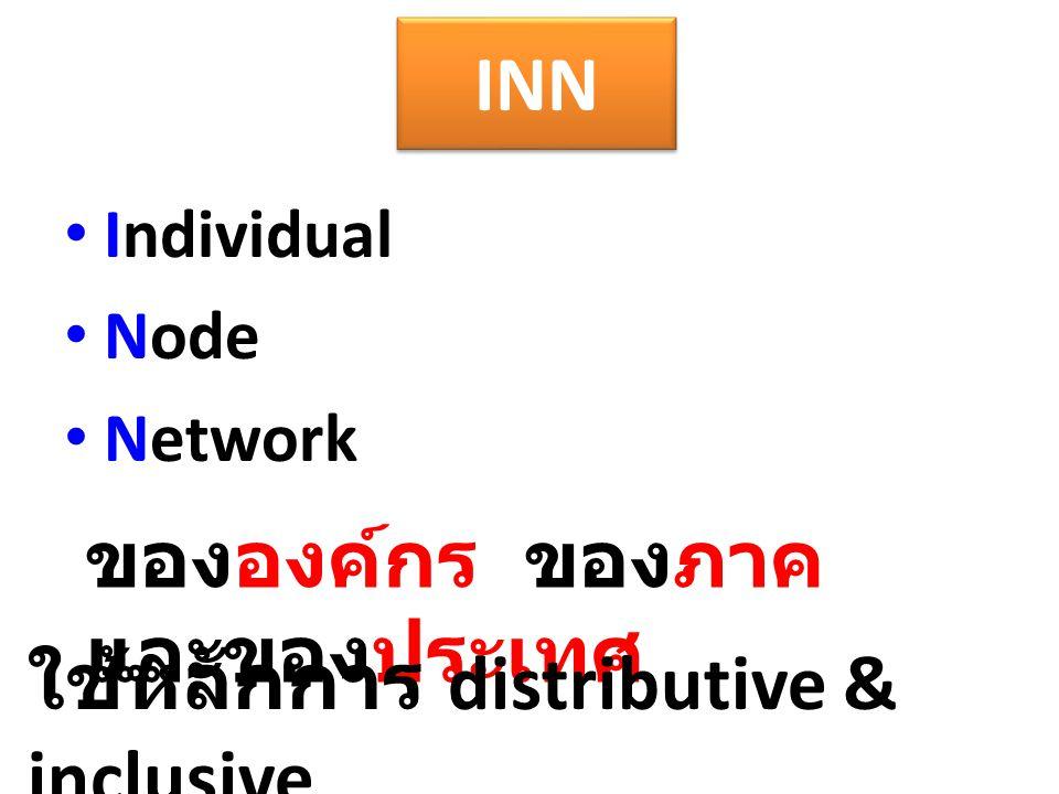 INN Individual Node Network ขององค์กร ของภาค และของประเทศ ใช้หลักการ distributive & inclusive