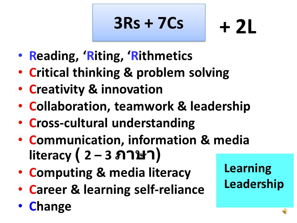 21 st Century Student Outcomes & Support Systems Life & Career Skills Learning & Innovation Skills Core Subjects & 21 st Century Themes Information, M