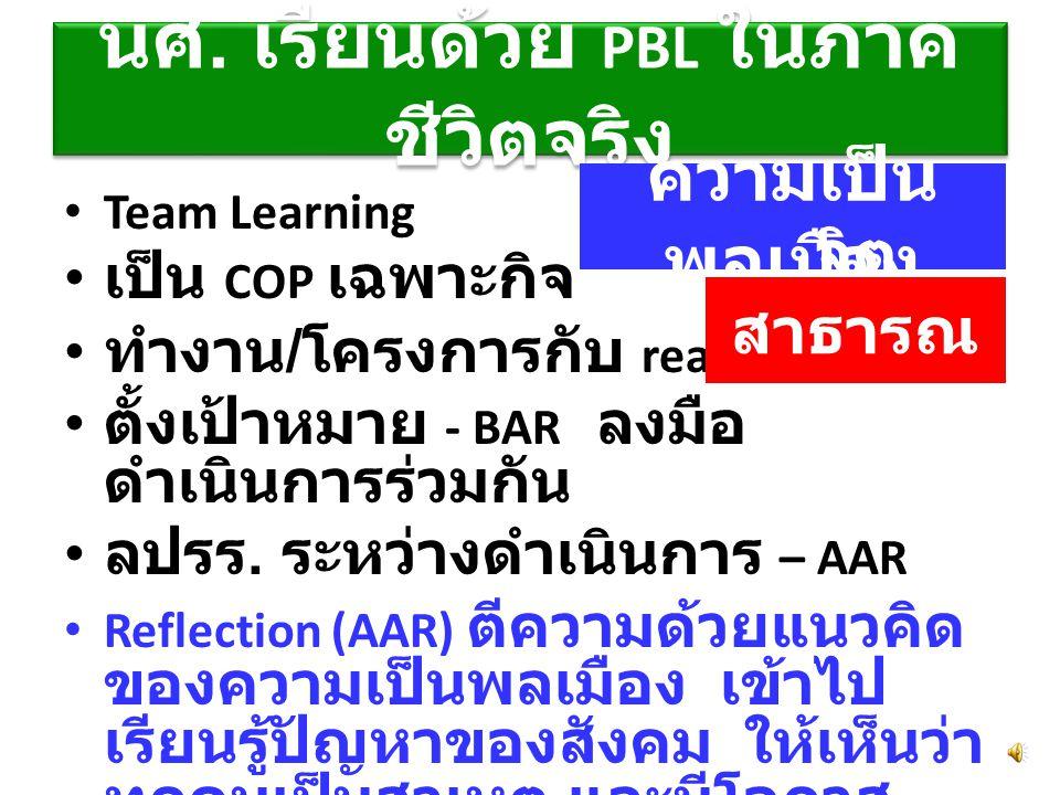 นศ. เรียนด้วย PBL ในภาค ชีวิตจริง Team Learning เป็น COP (Community of Practice) เฉพาะกิจ ทำงาน / โครงการกับภาคชีวิตจริง ( real sector) ตั้งเป้าหมาย –