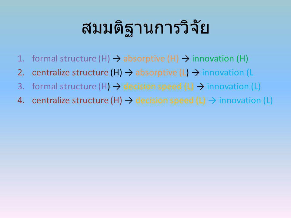 ที่มาสมมติฐานที่ 1 และ 2 จากมุมมองของโครงสร้างองค์การที่เป็นแบบ formalization และ centralization สามารถที่จะนำมา discuss ได้หลากหลาย (Child,1972;Mintzberg, 1979;Adler, 1999) เช่น ถ้าโครงสร้างองค์กรเป็นตัวจำกัด การดำเนินงาน พนักงานอาจจะขาดความสามารถในการ ซึมซับหรือขาดความสามารถที่จะตอบสนองต่อการ เปลี่ยนแปลง (Hurley and Hult et al.,2002; Calantine et al.,2002) ลักษณะโครงสร้างขององค์กรที่เป็น formal จะทำให้ ความรู้ถูกใช้อย่างมีประสิทธิภาพ องค์การมีวิธีการบริหาร แบบ Best Practice (Nahm et al.,2003) แสดงให้เห็นว่า โครงสร้างองค์กรแบบนี้อาจจะส่งผลให้พนักงานสูญเสีย แรงจูงใจในการสร้างนวัตกรรม โครงสร้างแบบ centralize จะมีความยืดหยุ่นน้อย แต่มี ความสามารถในการที่ integrate ข้อมูลและเผยแพร่ ข้อมูล