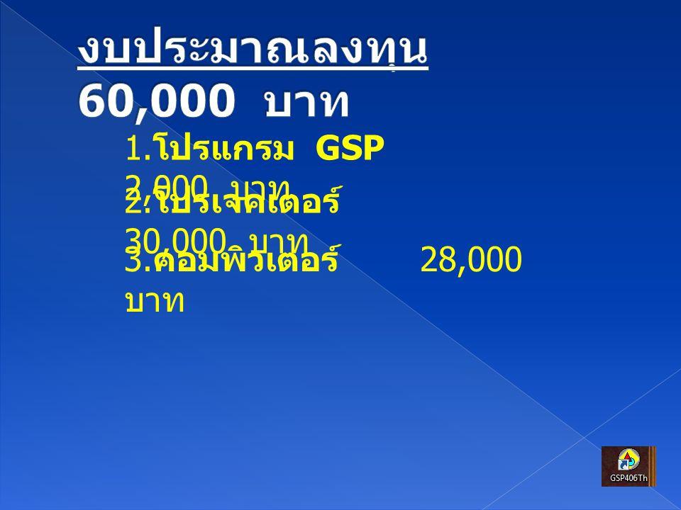 1. โปรแกรม GSP 2,000 บาท 2. โปรเจคเตอร์ 30,000 บาท 3. คอมพิวเตอร์ 28,000 บาท