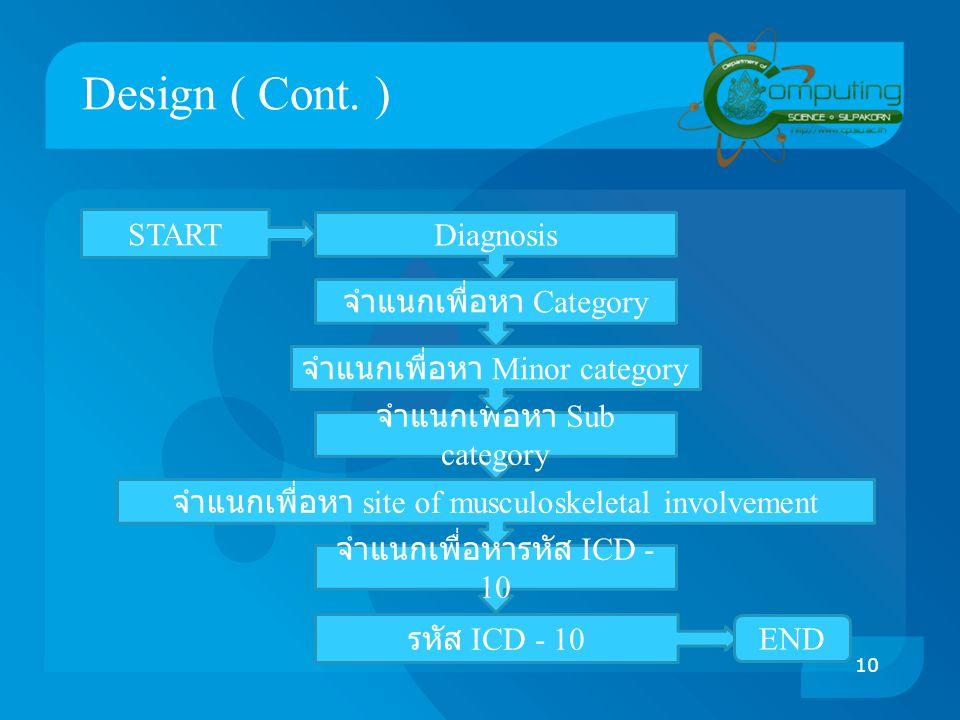 Design ( Cont. ) Diagnosis START รหัส ICD - 10 จำแนกเพื่อหา site of musculoskeletal involvement จำแนกเพื่อหา Sub category จำแนกเพื่อหา Category จำแนกเ