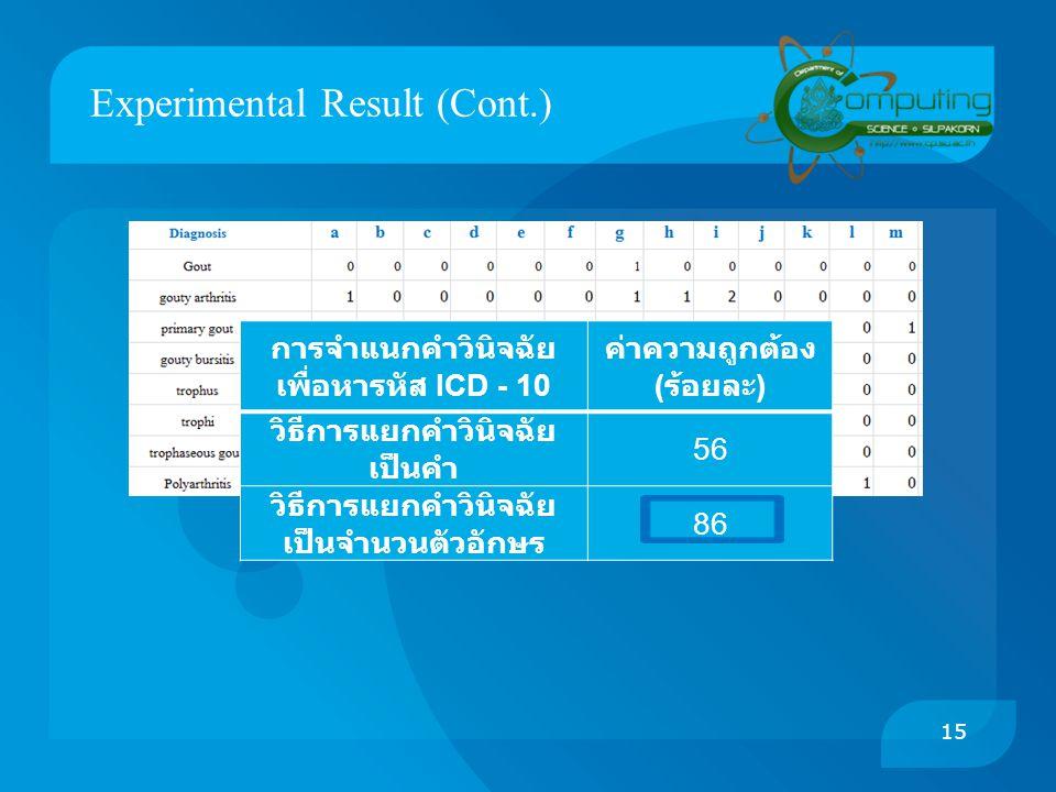 Experimental Result (Cont.) การจำแนกคำวินิจฉัย เพื่อหารหัส ICD - 10 ค่าความถูกต้อง ( ร้อยละ ) วิธีการแยกคำวินิจฉัย เป็นคำ 56 วิธีการแยกคำวินิจฉัย เป็น