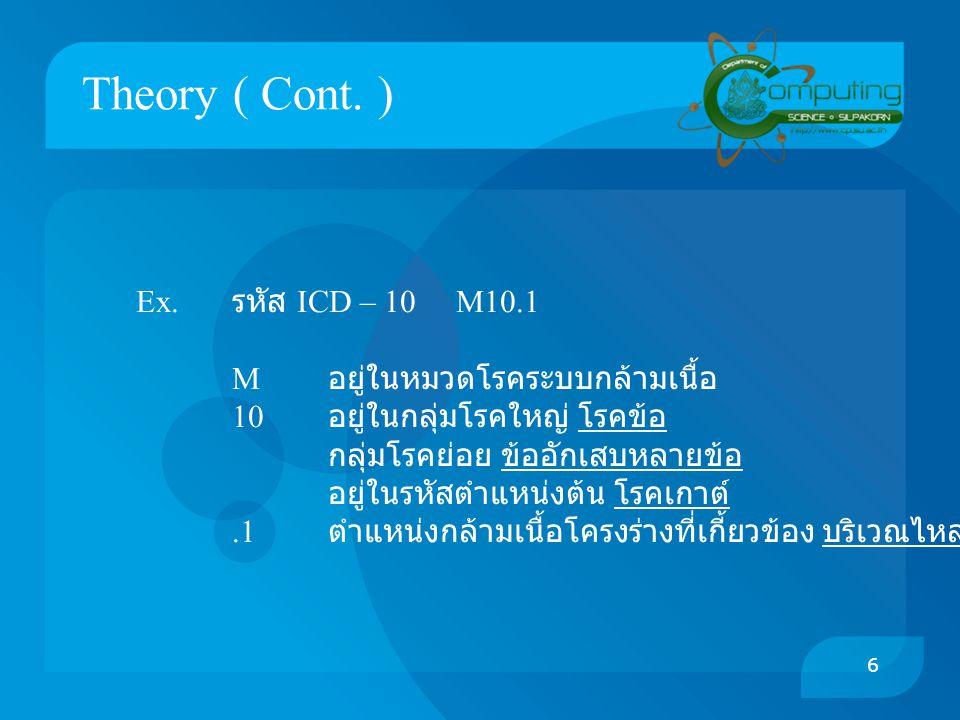 Theory ( Cont. ) 6 Ex. รหัส ICD – 10 M10.1 M อยู่ในหมวดโรคระบบกล้ามเนื้อ 10 อยู่ในกลุ่มโรคใหญ่ โรคข้อ กลุ่มโรคย่อย ข้ออักเสบหลายข้อ อยู่ในรหัสตำแหน่งต