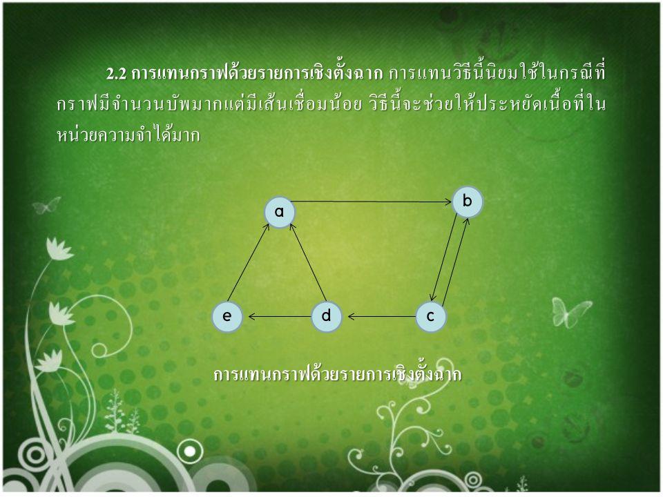 a de c b (a) a b c d c c e b d d e dc (b) การแทนกราฟระบุทิศทางด้วยรายการประชิด