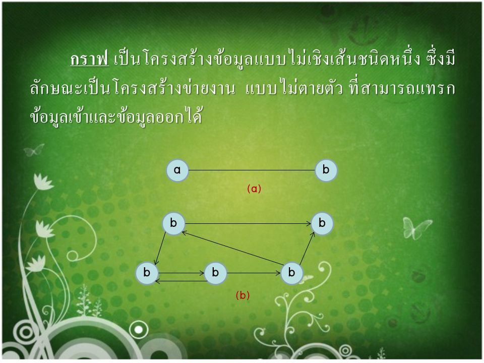 กราฟ (Graph) DATA STRUCTURE IN C