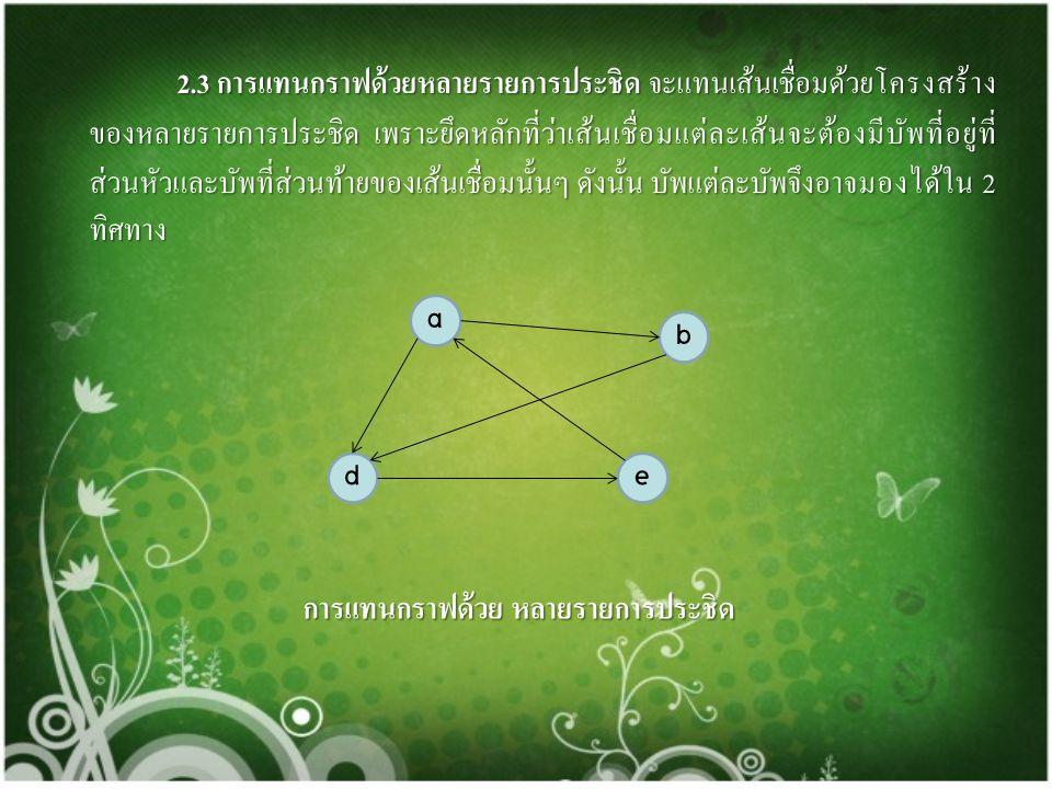 ขั้นที่ 6 เชื่อมโยงตัวชี้แถวและตัวชี้สดมภ์ของบัพ e