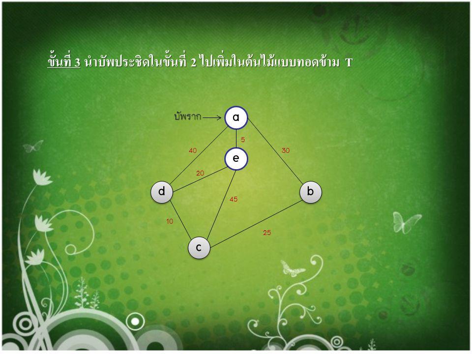 ขั้นที่ 2 เลือกเส้นเชื่อม (a,e) a e e d d c c b b 4040 5 30 45 20 1010 25 บัพราก