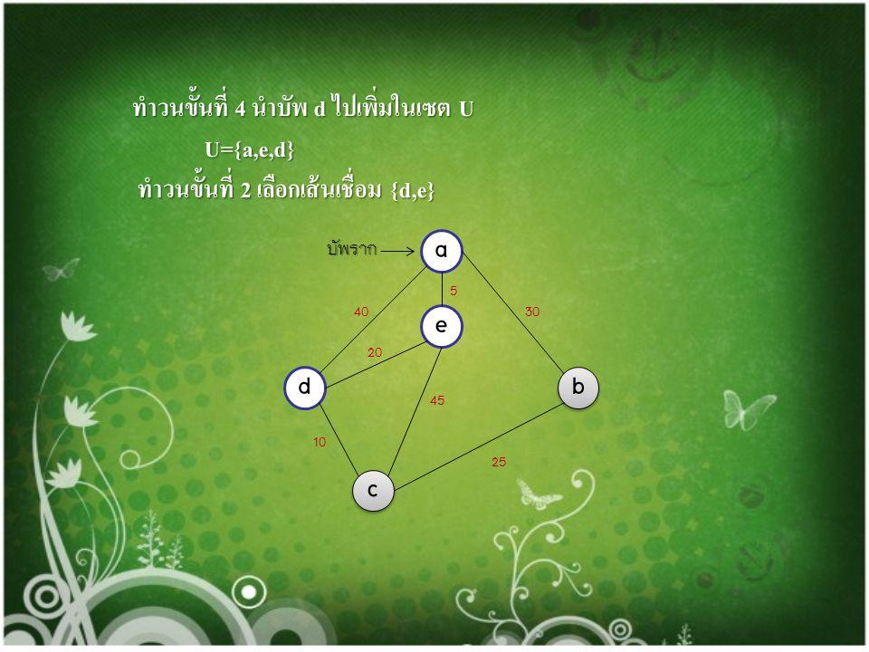 ทำวนขั้นที่ 3 เพิ่มบัพ d ในต้นไม้แบบทอดข้าม ทำวนขั้นที่ 3 เพิ่มบัพ d ในต้นไม้แบบทอดข้าม a e d c c b b 4040 5 30 45 20 1010 25 บัพราก