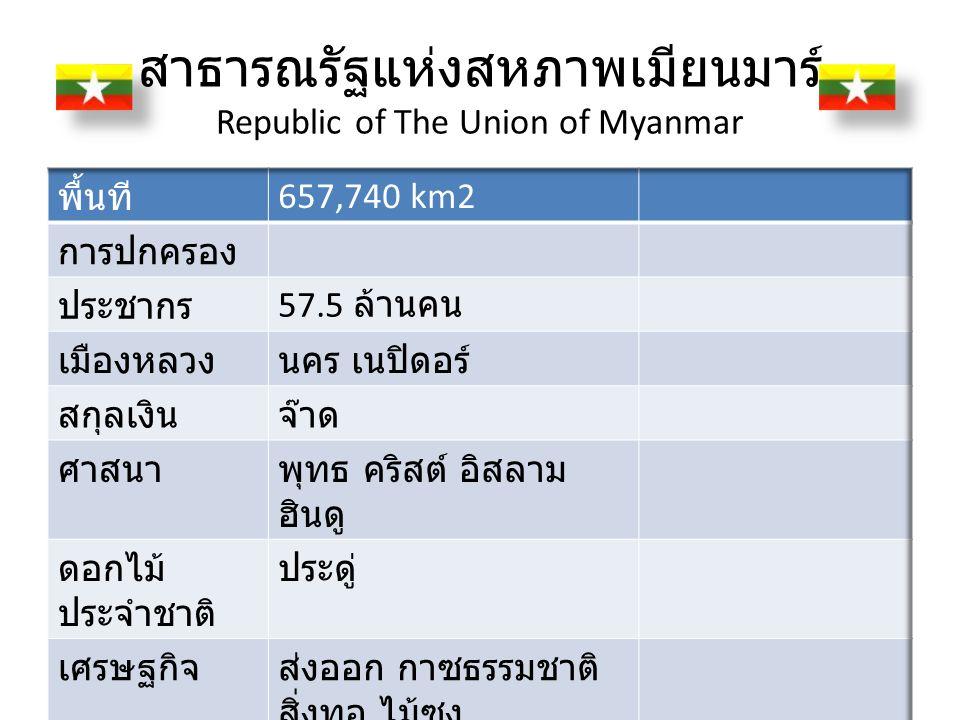 สาธารณรัฐแห่งสหภาพเมียนมาร์ Republic of The Union of Myanmar