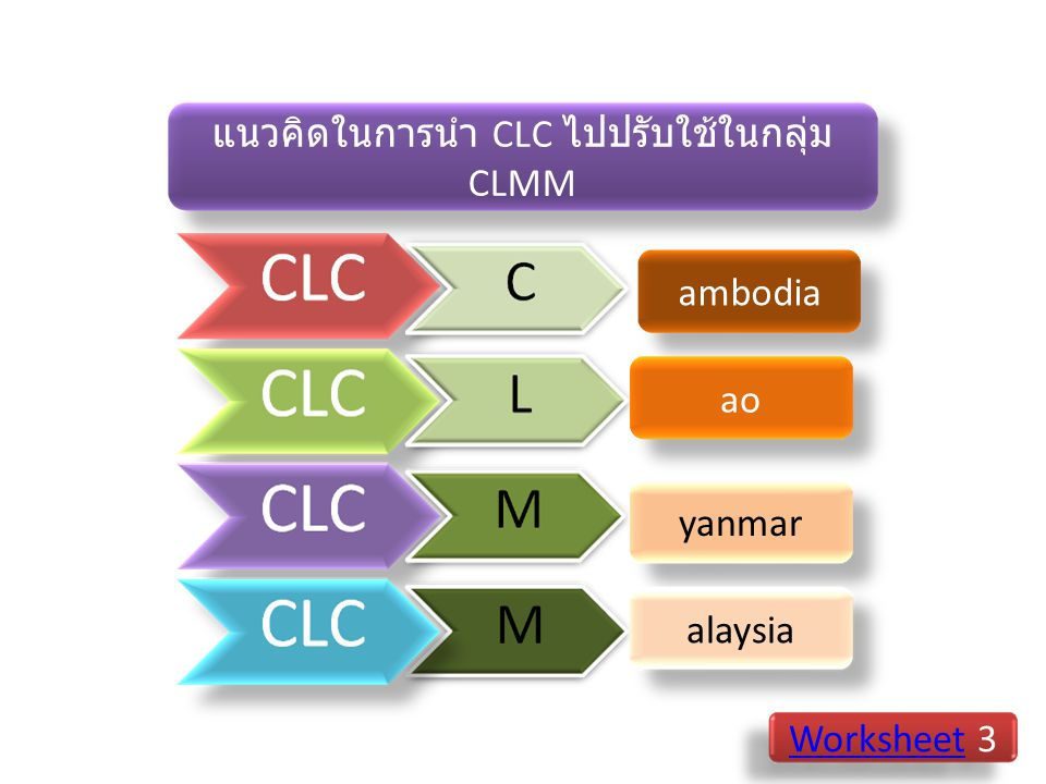ambodia aoyanmar alaysia แนวคิดในการนำ CLC ไปปรับใช้ในกลุ่ม CLMM WorksheetWorksheet 3