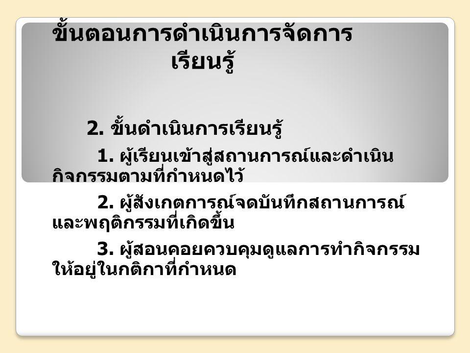 ขั้นตอนการดำเนินการจัดการ เรียนรู้ 3.ขั้นสรุป 1.