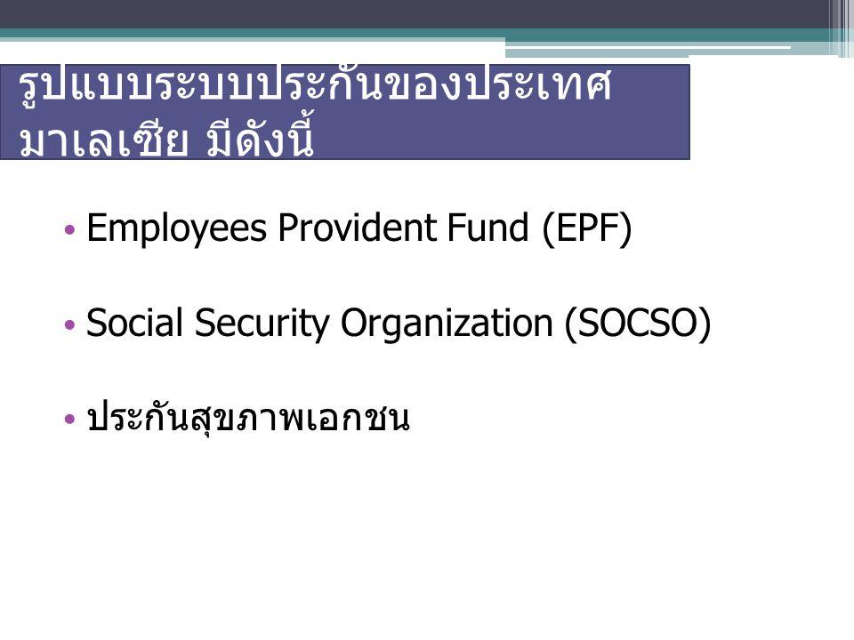 รูปแบบระบบประกันของประเทศ มาเลเซีย มีดังนี้ Employees Provident Fund (EPF) Social Security Organization (SOCSO) ประกันสุขภาพเอกชน