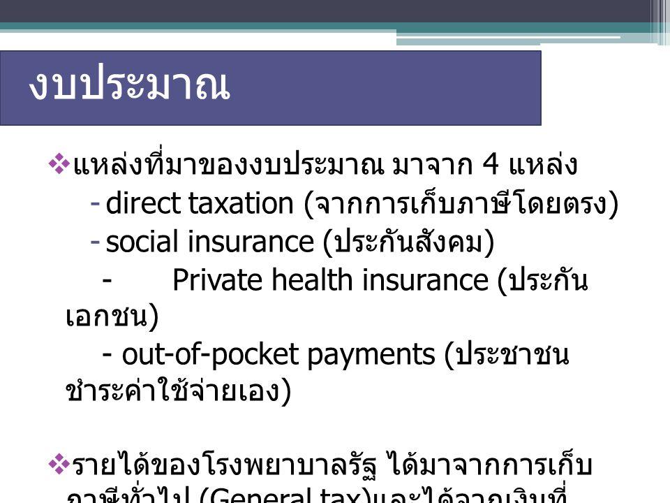  แหล่งที่มาของงบประมาณ มาจาก 4 แหล่ง -direct taxation ( จากการเก็บภาษีโดยตรง ) -social insurance ( ประกันสังคม ) -Private health insurance ( ประกัน เ