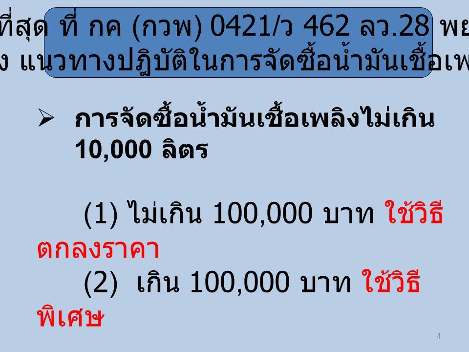 4  การจัดซื้อน้ำมันเชื้อเพลิงไม่เกิน 10,000 ลิตร (1) ไม่เกิน 100,000 บาท ใช้วิธี ตกลงราคา (2) เกิน 100,000 บาท ใช้วิธี พิเศษ ด่วนที่สุด ที่ กค ( กวพ