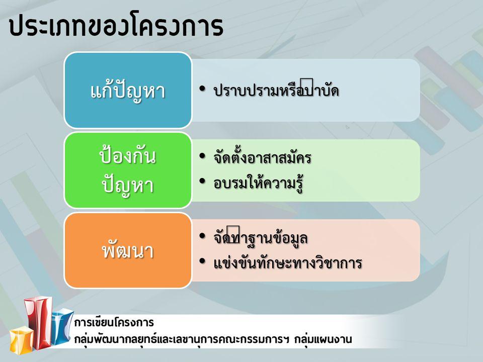 1) สามารถแก้ปัญหาขององค์กรหรือหน่วยงานนั้นๆ ได้ 2) มีรายละเอียด วัตถุประสงค์ และเป้าหมายต่างๆ ชัดเจน 3) รายละเอียดของโครงการต่อเนื่องสอดคล้องสัมพันธ์กัน 4) ตอบสนองความต้องการของกลุ่มชน สังคม และประเทศชาติ 5) ปฏิบัติแล้วสอดคล้องกับแผนงานหลักขององค์กร 6) กำหนดขึ้นอย่างมีข้อมูลความจริงและเป็นข้อมูลที่ได้รับการวิเคราะห์ 7) ได้รับการสนับสนุนจากผู้บริหาร 8) มีระยะเวลาดำเนินงานแน่นอน ระบุเวลาเริ่มต้นและสิ้นสุด 9) สามารถติดตามประเมินผลได้