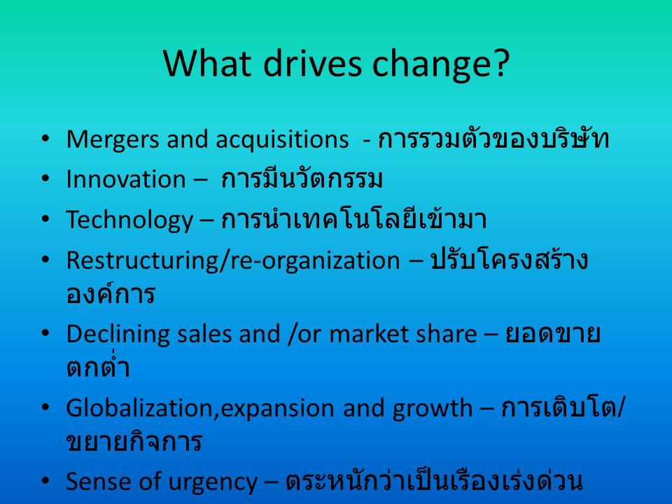 Why do change initiative fail.1.