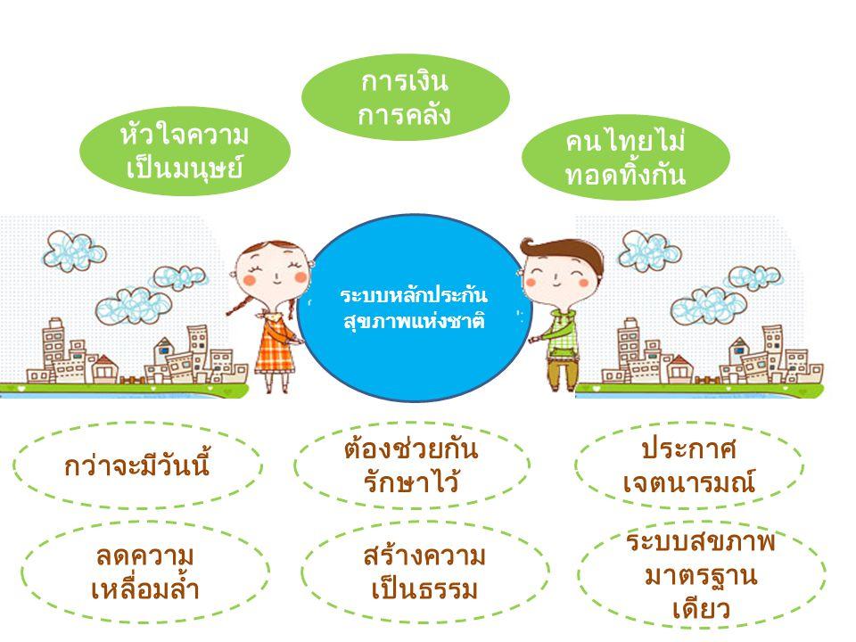 ระบบหลักประกัน สุขภาพแห่งชาติ คนไทยไม่ ทอดทิ้งกัน การเงิน การคลัง กว่าจะมีวันนี้ หัวใจความ เป็นมนุษย์ ลดความ เหลื่อมล้ำ ประกาศ เจตนารมณ์ สร้างความ เป็