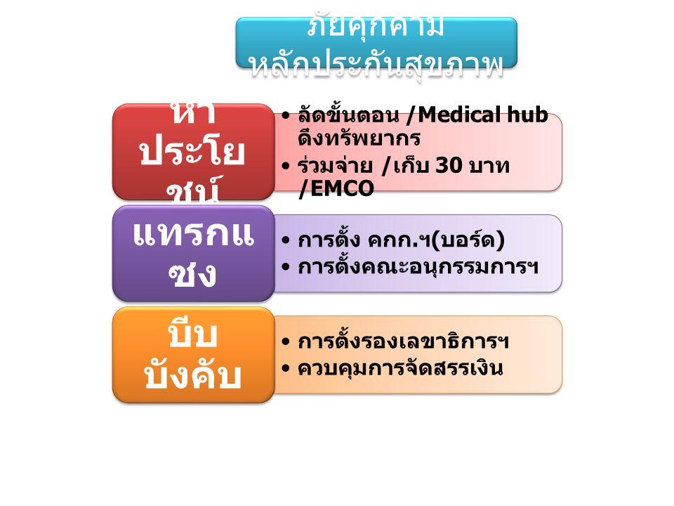ลัดขั้นตอน /Medical hub ดึงทรัพยากร ร่วมจ่าย / เก็บ 30 บาท /EMCO หา ประโย ชน์ การตั้ง คกก. ฯ ( บอร์ด ) การตั้งคณะอนุกรรมการฯ แทรกแ ซง การตั้งรองเลขาธิ